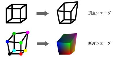 shaders.jpg